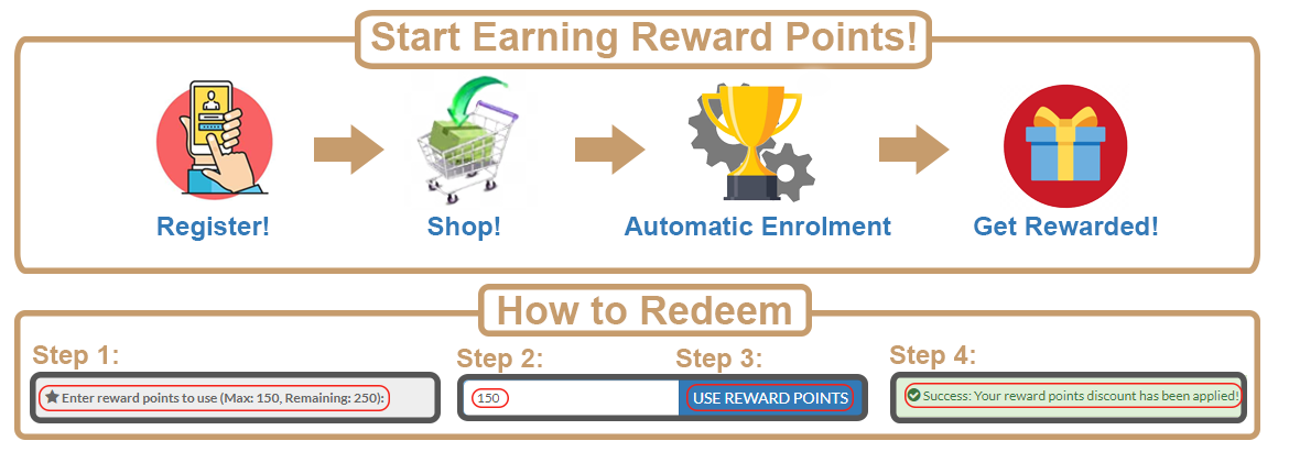 Register With us and Earn Reward Points Today!